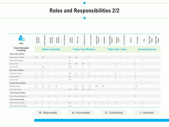 Project_Deliverables_Outline_Roles_And_Responsibilities_Members_Ppt_Slide_PDF_Slide_1
