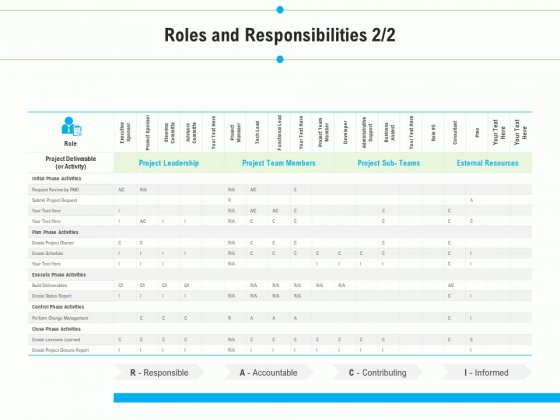 Project Deliverables Outline Roles And Responsibilities Members Ppt Slide PDF