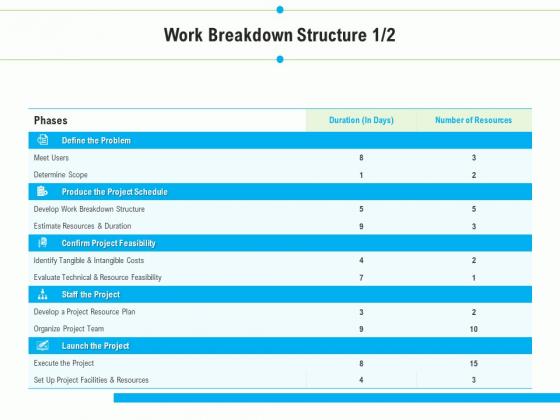 Project Deliverables Outline Work Breakdown Structure Develop Ppt Gallery Slide PDF
