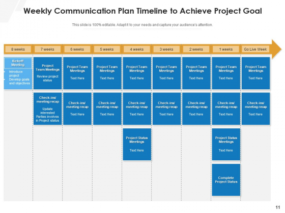 Project_Delivery_Strategy_Project_Goals_Ppt_PowerPoint_Presentation_Complete_Deck_Slide_11