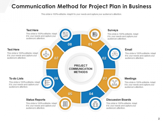 Project_Delivery_Strategy_Project_Goals_Ppt_PowerPoint_Presentation_Complete_Deck_Slide_2