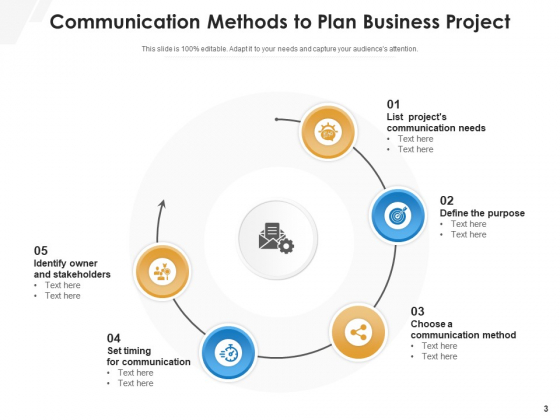 Project_Delivery_Strategy_Project_Goals_Ppt_PowerPoint_Presentation_Complete_Deck_Slide_3