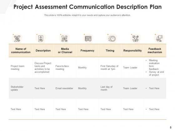 Project_Delivery_Strategy_Project_Goals_Ppt_PowerPoint_Presentation_Complete_Deck_Slide_5