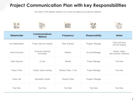 Project_Delivery_Strategy_Project_Goals_Ppt_PowerPoint_Presentation_Complete_Deck_Slide_7