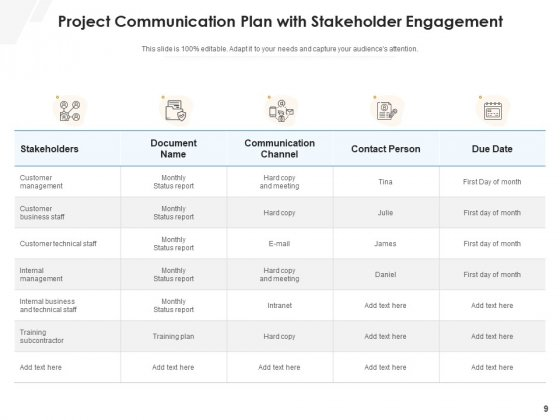 Project_Delivery_Strategy_Project_Goals_Ppt_PowerPoint_Presentation_Complete_Deck_Slide_9