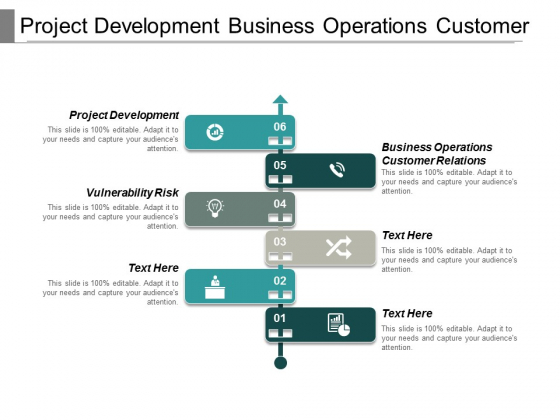 Project Development Business Operations Customer Relations Vulnerability Risk Ppt PowerPoint Presentation Infographic Template Professional