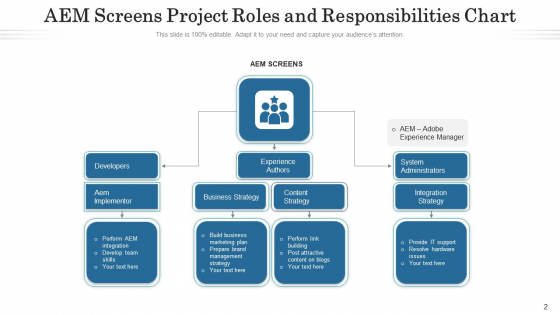 Project_Duties_Integration_Strategy_Ppt_PowerPoint_Presentation_Complete_Deck_With_Slides_Slide_2