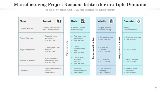 Project_Duties_Integration_Strategy_Ppt_PowerPoint_Presentation_Complete_Deck_With_Slides_Slide_5