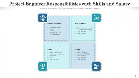 Project_Duties_Integration_Strategy_Ppt_PowerPoint_Presentation_Complete_Deck_With_Slides_Slide_6