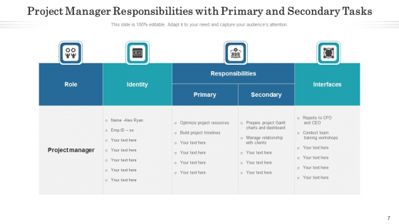 Project_Duties_Integration_Strategy_Ppt_PowerPoint_Presentation_Complete_Deck_With_Slides_Slide_7