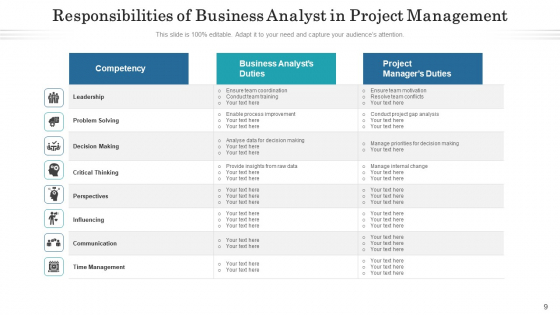 Project_Duties_Integration_Strategy_Ppt_PowerPoint_Presentation_Complete_Deck_With_Slides_Slide_9