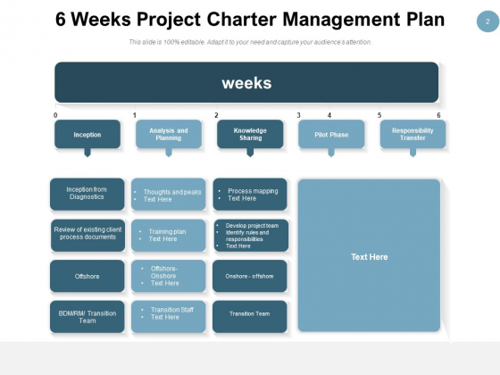 Project_Engagement_Process_Dashboard_Ppt_PowerPoint_Presentation_Complete_Deck_Slide_2