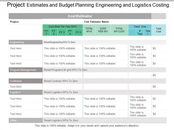 Project Estimates And Budget Planning Engineering And Logistics Costing Ppt PowerPoint Presentation Outline Infographic Template