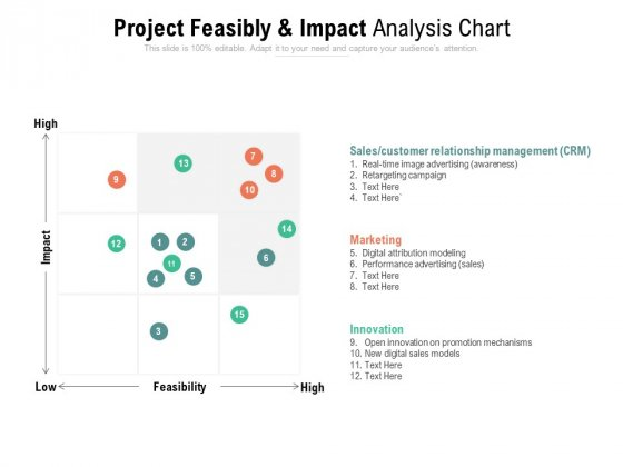 Project Feasibly And Impact Analysis Chart Ppt PowerPoint Presentation Show Graphics Tutorials