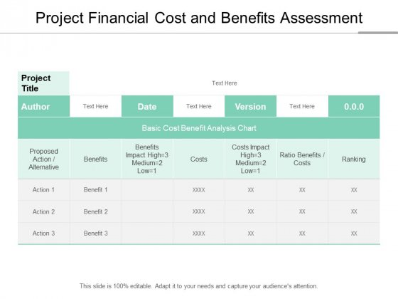 Project Financial Cost And Benefits Assessment Ppt Powerpoint