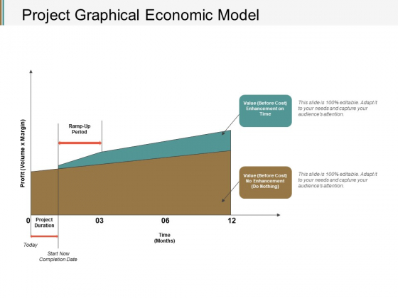 Project Graphical Economic Model Ppt PowerPoint Presentation Gallery Portfolio