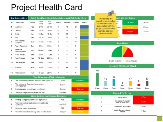 Project Health Card Ppt PowerPoint Presentation Pictures Design Templates