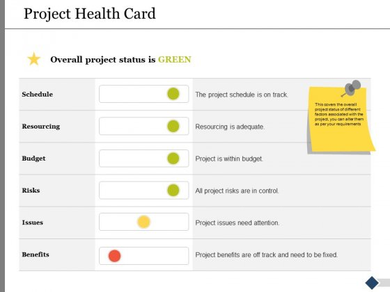 Project Health Card Ppt PowerPoint Presentation Slides Visuals
