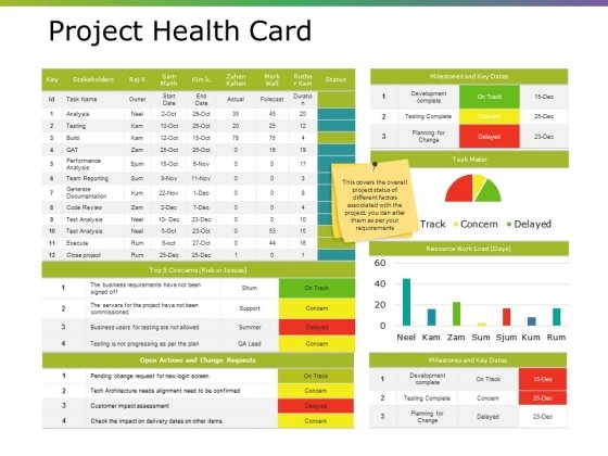Project Health Card Ppt PowerPoint Presentation Summary Example