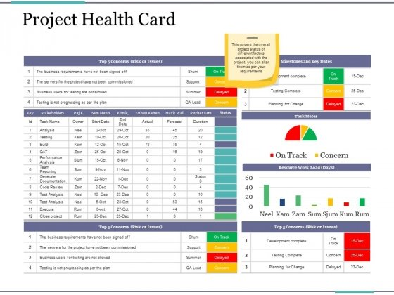 Project Health Card Ppt PowerPoint Presentation Summary Outfit