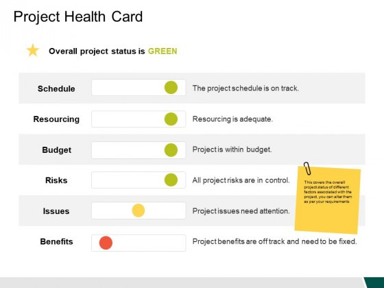 Project Health Card Resourcing Ppt PowerPoint Presentation Infographics Deck