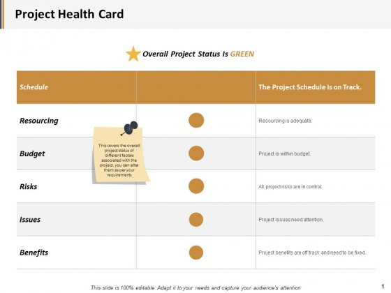 Project Health Card Resourcing Ppt PowerPoint Presentation Summary Graphics Download