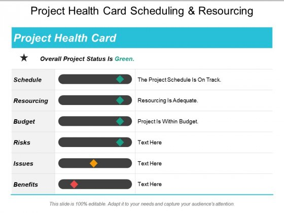 Project Health Card Scheduling And Resourcing Ppt PowerPoint Presentation Styles Tips