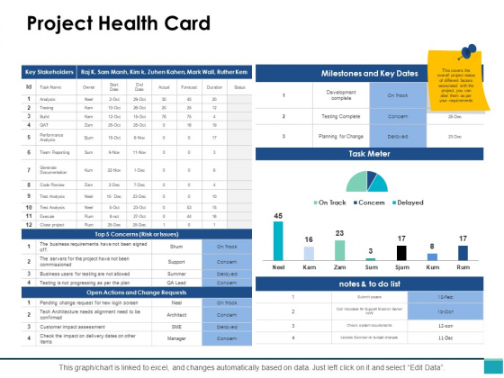 Project Health Card Slide Ppt PowerPoint Presentation Styles Slide Download