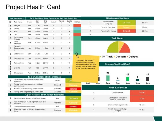 Project Health Card Slide Risk Ppt PowerPoint Presentation Pictures Mockup
