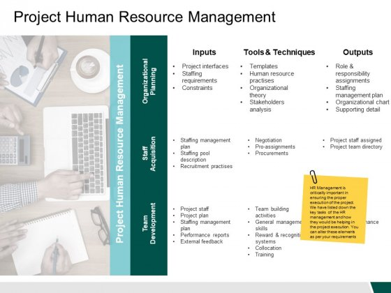 Project Human Resource Management Inputs Ppt PowerPoint Presentation Pictures File Formats