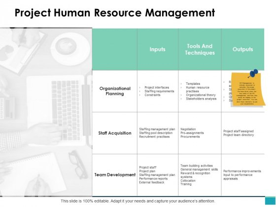 Project Human Resource Management Ppt PowerPoint Presentation Model Introduction