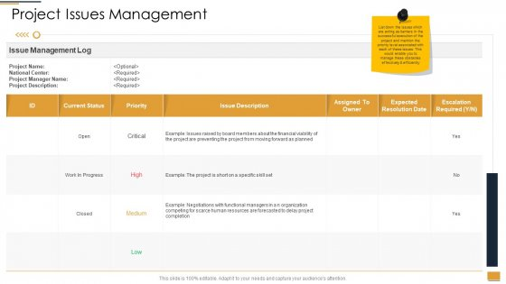 Project Ideation And Administration Project Issues Management Ppt Icon Graphic Tips PDF