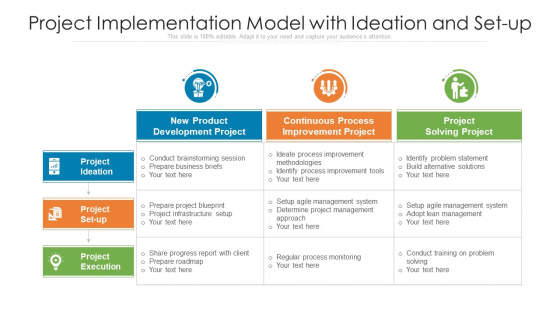 Project Implementation Model With Ideation And Set-Up Ppt PowerPoint Presentation Ideas Graphics Template PDF