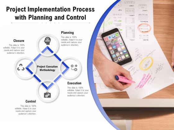 Project Implementation Process With Planning And Control Ppt PowerPoint Presentation Model Summary
