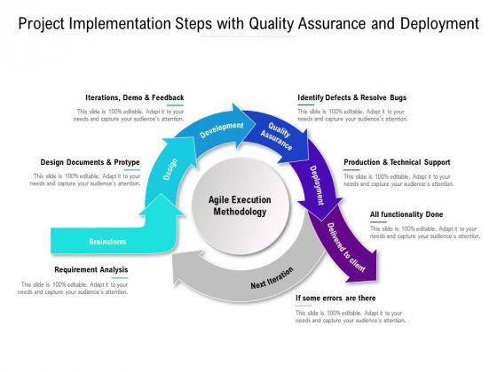 Project_Implementation_Steps_With_Quality_Assurance_And_Deployment_Ppt_PowerPoint_Presentation_Infographics_Slide_Slide_1