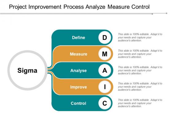 Project Improvement Process Analyze Measure Control Ppt PowerPoint Presentation File Graphics Template