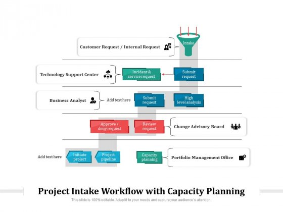 Project Intake Workflow With Capacity Planning Ppt PowerPoint Presentation Icon Portfolio PDF