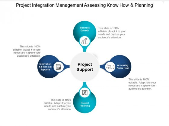 Project Integration Management Assessing Know How And Planning Ppt PowerPoint Presentation Infographic Template Visual Aids