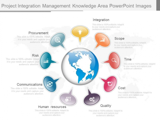 Project Integration Management Knowledge Area Powerpoint Images