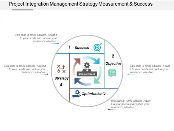 Project Integration Management Strategy Measurement And Success Ppt PowerPoint Presentation Inspiration Guidelines