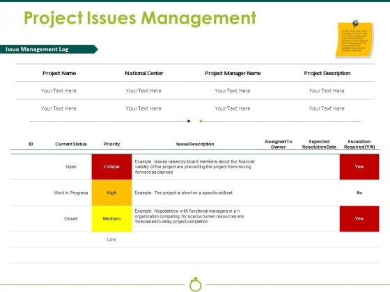 Project Issues Management Ppt PowerPoint Presentation Styles Background Images