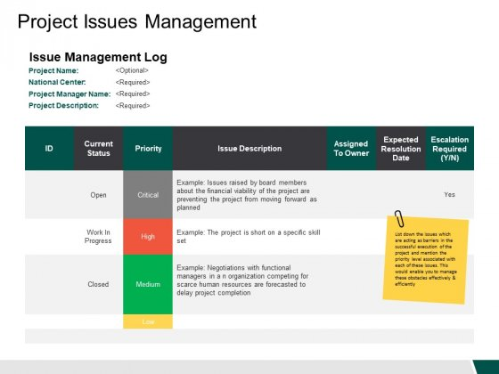 Project Issues Management Priority Ppt PowerPoint Presentation Slides Outline