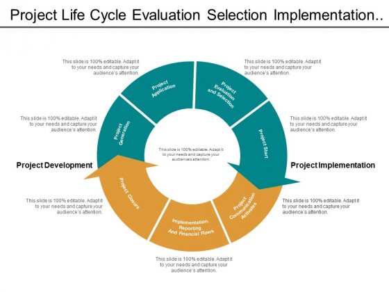 Project Life Cycle Evaluation Selection Implementation And Reporting Ppt PowerPoint Presentation Pictures Maker