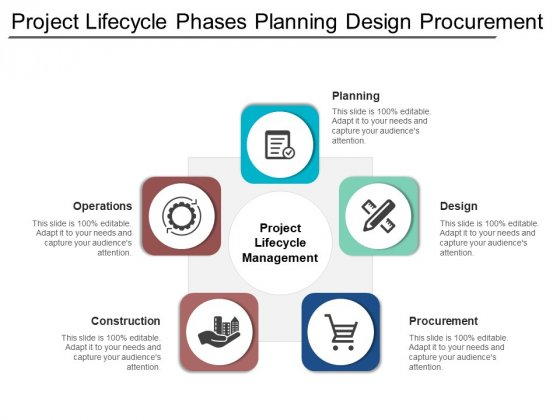 Project Lifecycle Phases Planning Design Procurement Ppt PowerPoint Presentation File Graphics Tutorials