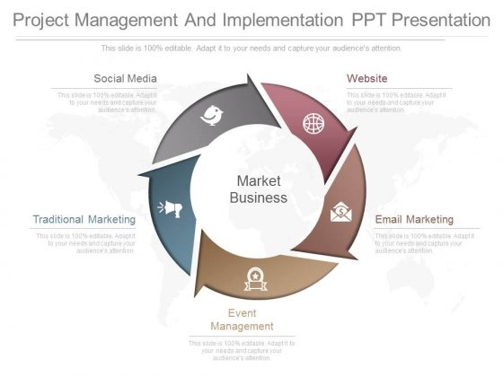 Project Management And Implementation Ppt Presentation