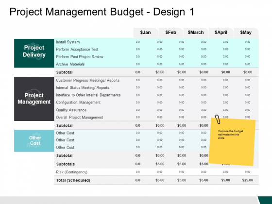 Project Management Budget Design Project Delivery Ppt PowerPoint Presentation Infographic Template Graphics Tutorials