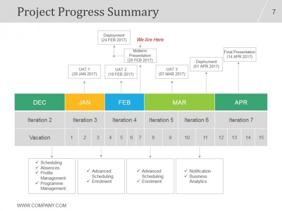 Project_Management_Concepts_And_Principles_PPT_PowerPoint_Presentation_Complete_Deck_With_Slides_Slide_7