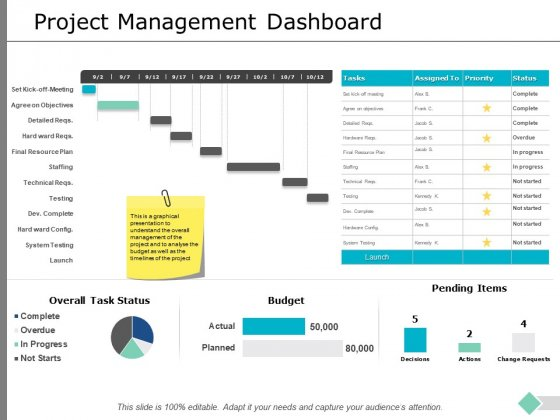 Project Management Dashboard Ppt PowerPoint Presentation Model Pictures