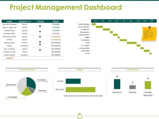 project management dashboard ppt powerpoint presentation portfolio