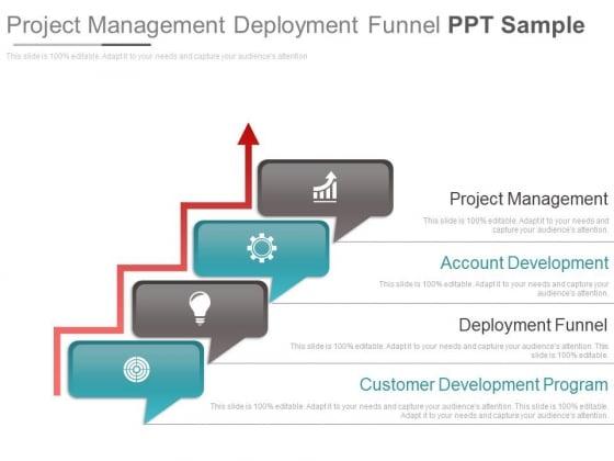 Project Management Deployment Funnel Ppt Sample